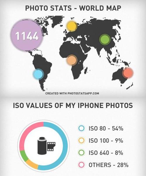 photo-stats_zpsd1fe7394