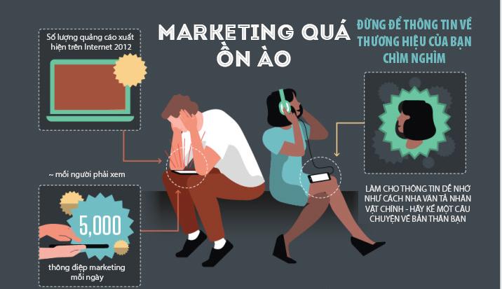 Bí quyết tăng hiệu quả marketing bằng nghệ thuật kể chuyện [infographic]