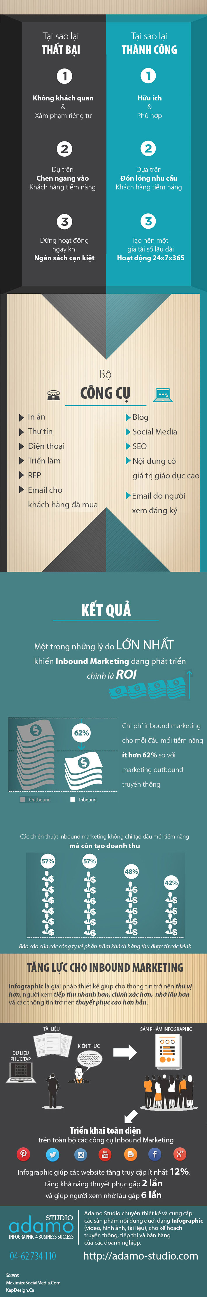 Ban-hang-B2B-infographic-adamo-studio-2