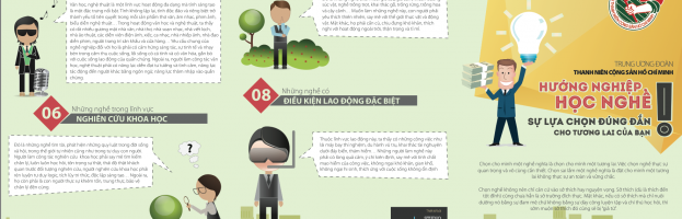 Helpful and interesting leaflets for the youth [Infographic]