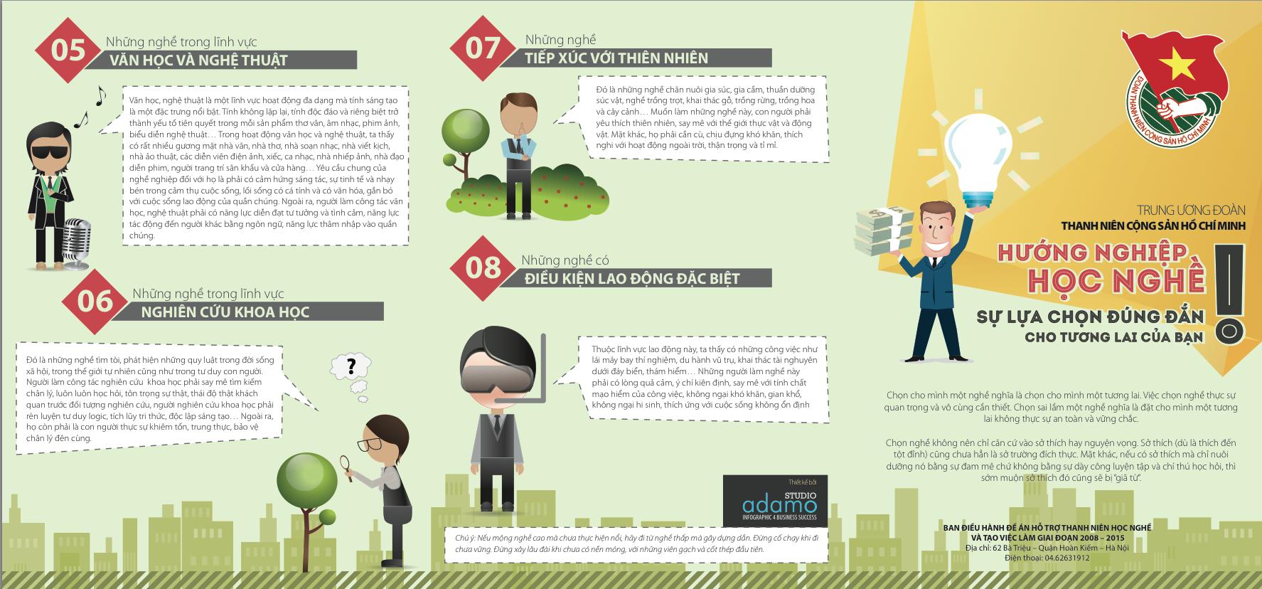 Brochure trẻ trung và hữu ích cho thanh niên [Infographic]