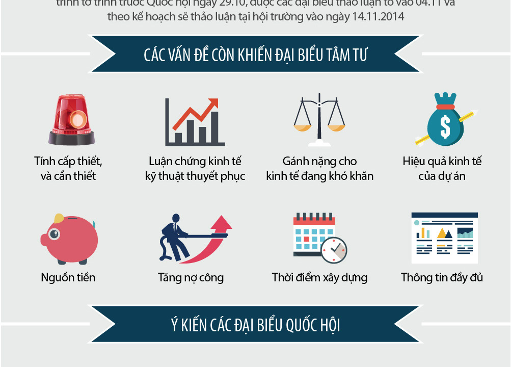 Long Thanh airport project overview [Infographic]