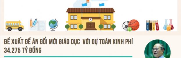 Viet Nam Education – A 2014 Summary