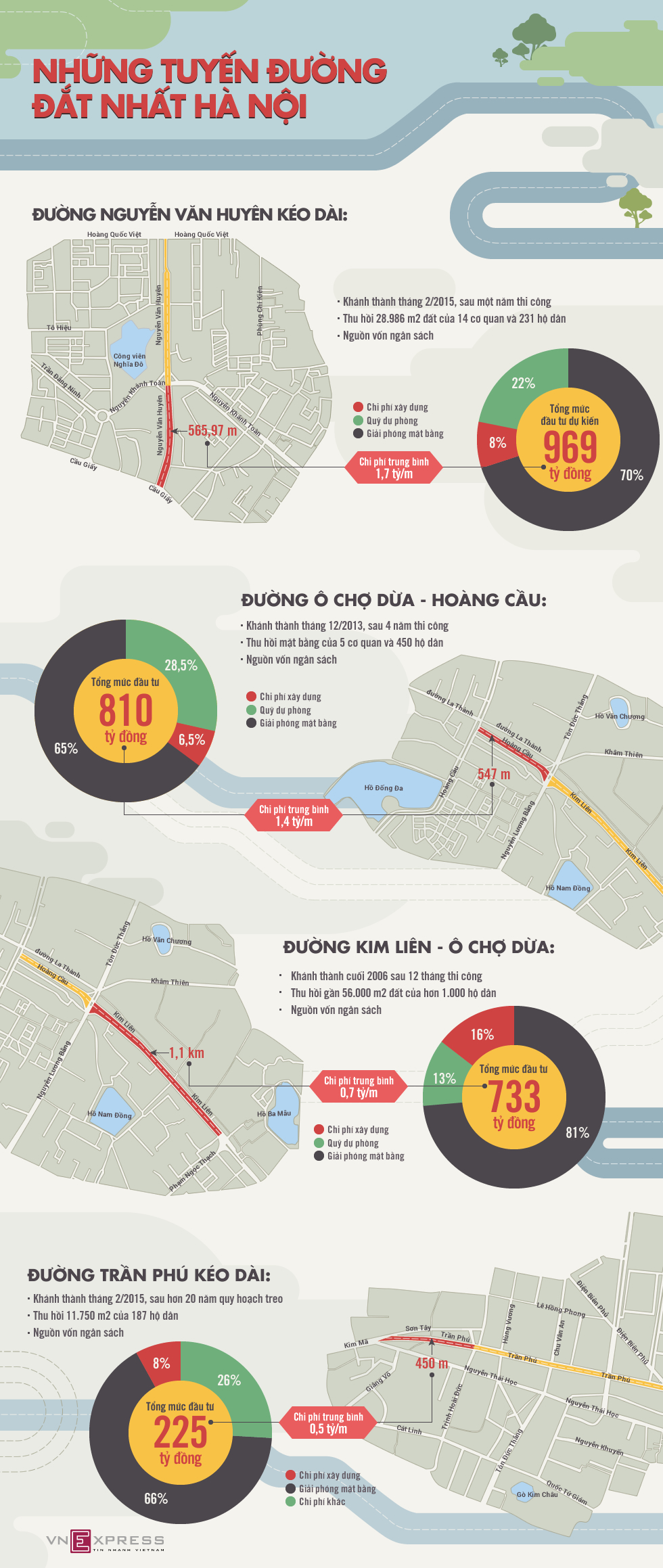 Hanoi-1425269185