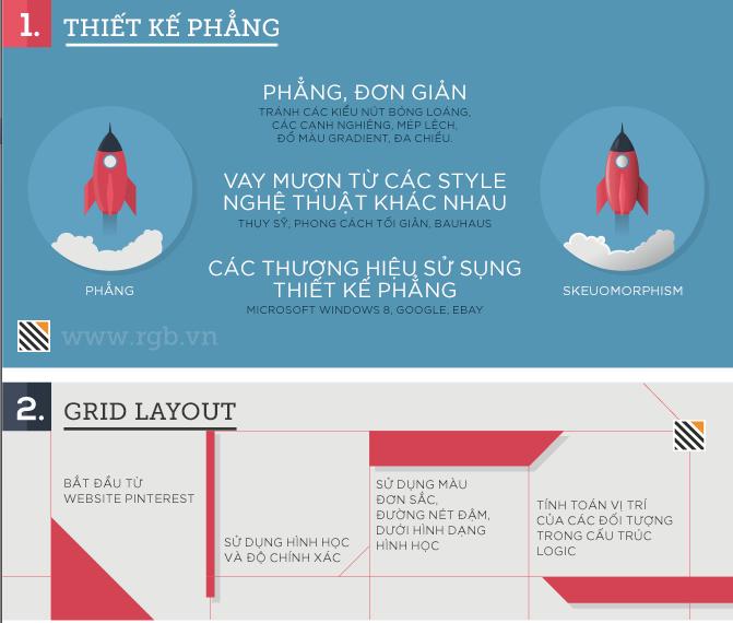 [Infographic] 9 xu hướng thiết kế đồ họa năm 2015