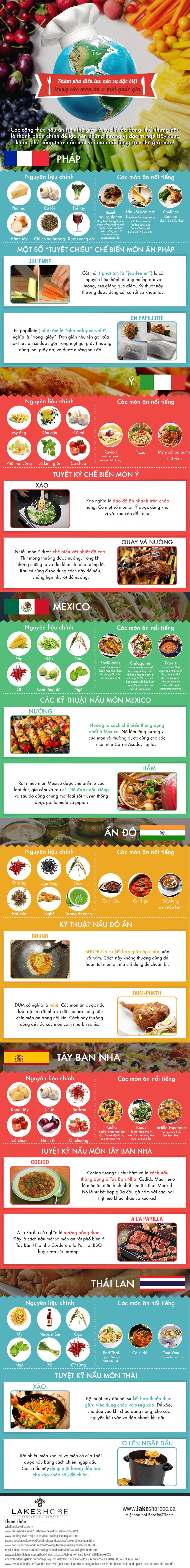 3015111_Infographic_mon_an_ngon_tren_the_gioi (1)
