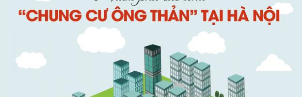 """[Infographic] Khám phá các khu """"Chung cư ông Thản"""" tại Hà Nội"""