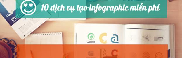 10 dịch vụ thiết kế Infographic trực tuyến miễn phí