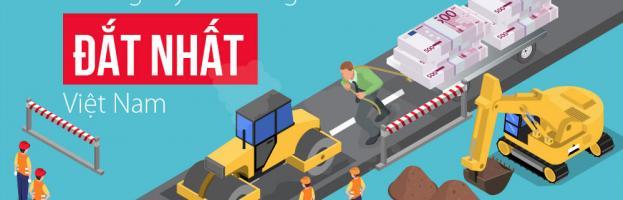 [Infographic] Những con đường đắt nhất Việt Nam