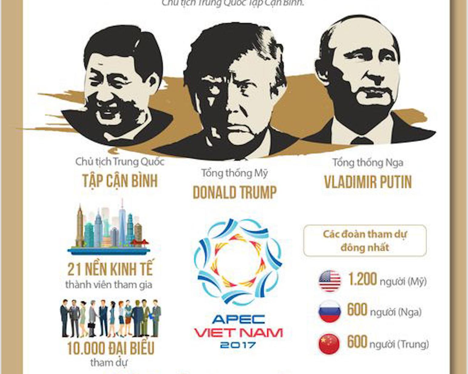 [Infographic] Những con số thú vị của ngành khách sạn dịp APEC 2016