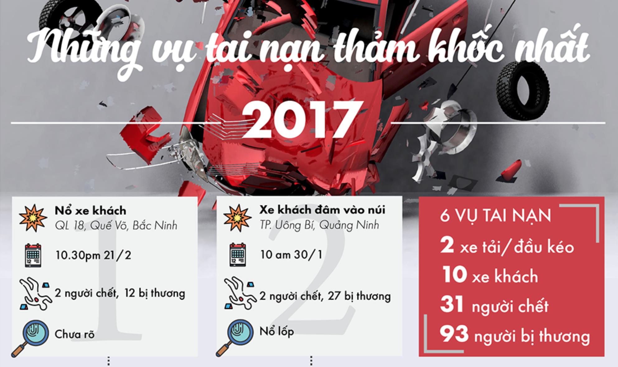 [Infographic] Những vụ tai nạn thảm khốc nhất 2017