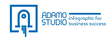 Adamo Studio - Motion Graphic, Infographic and Information design