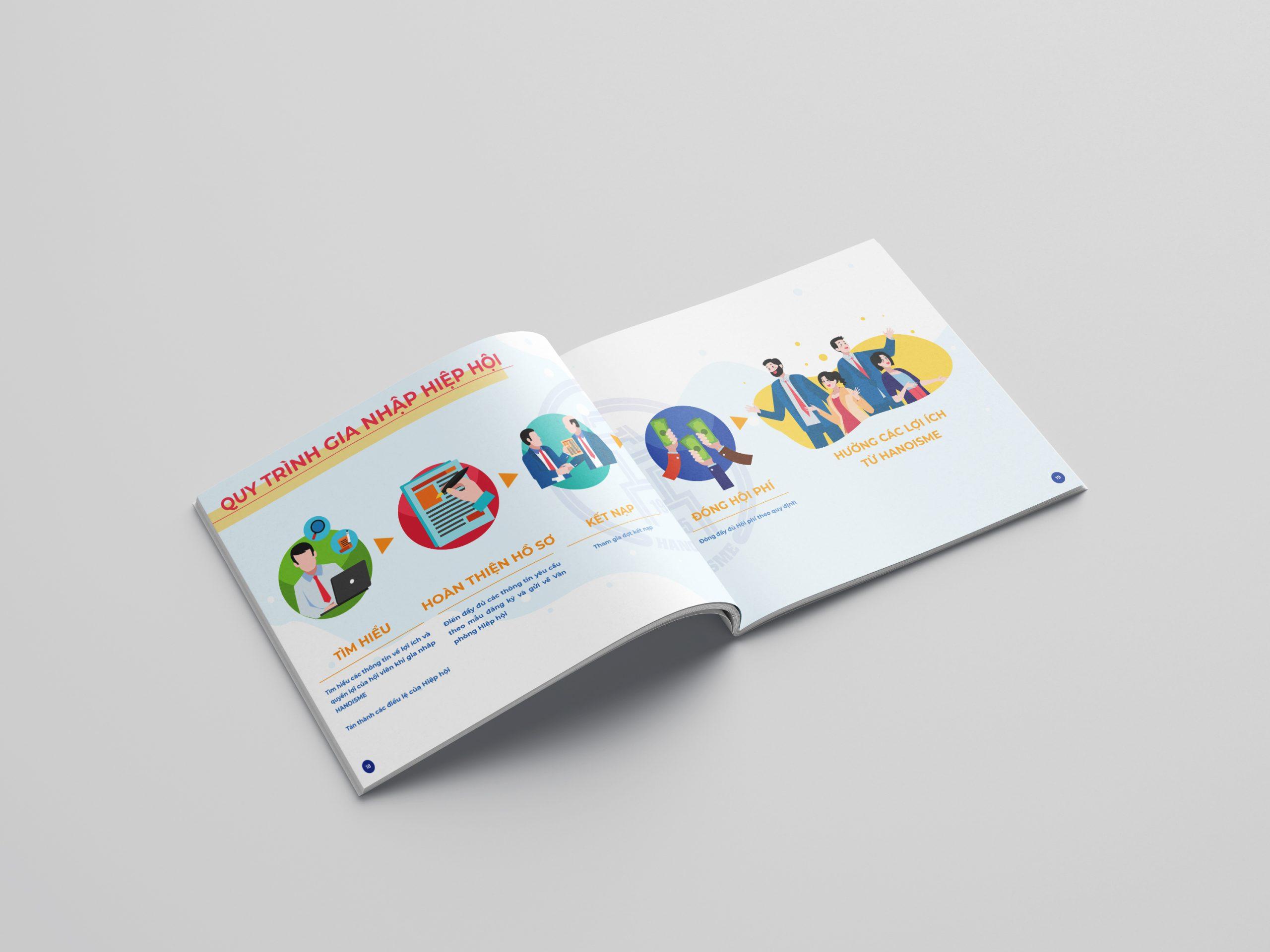 [Infographic] Brochure Hiệp hội doanh nghiệp nhỏ và vừa Hà Nội