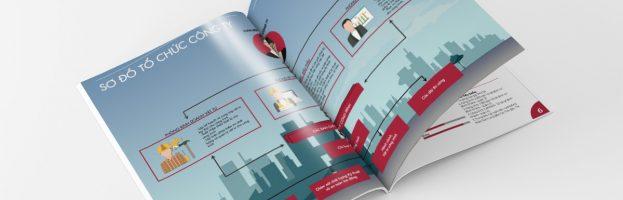 Infographic brochure giới thiệu công ty Splendid Glory