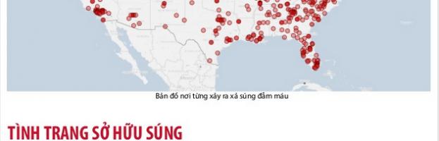 [Infographic] Bạo lực súng đạn ở Mỹ đáng sợ tới mức nào?