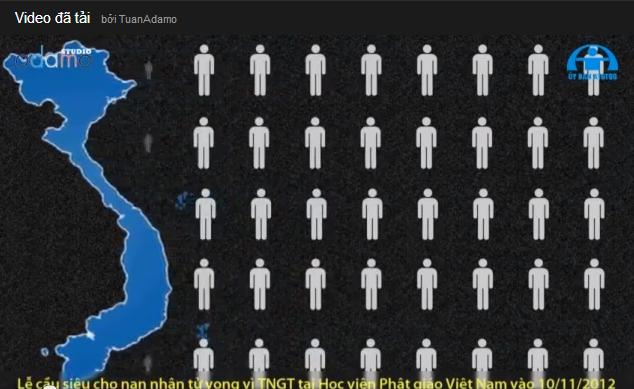 Những con số khó tin về tai nạn giao thông tại Việt Nam (Motion Graphic)