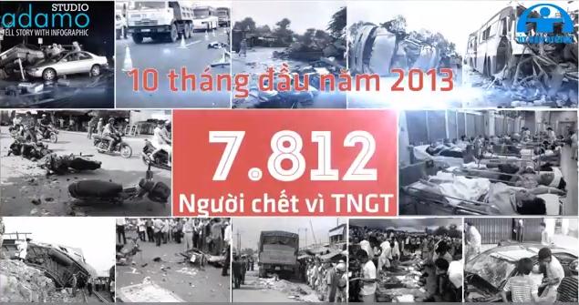 Những con số chấn động về TNGT năm 2013 (Motion Graphic)