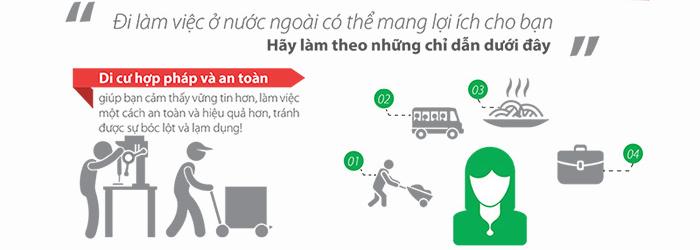 6 chìa khoá để di cư và lao động an toàn [Infographic]