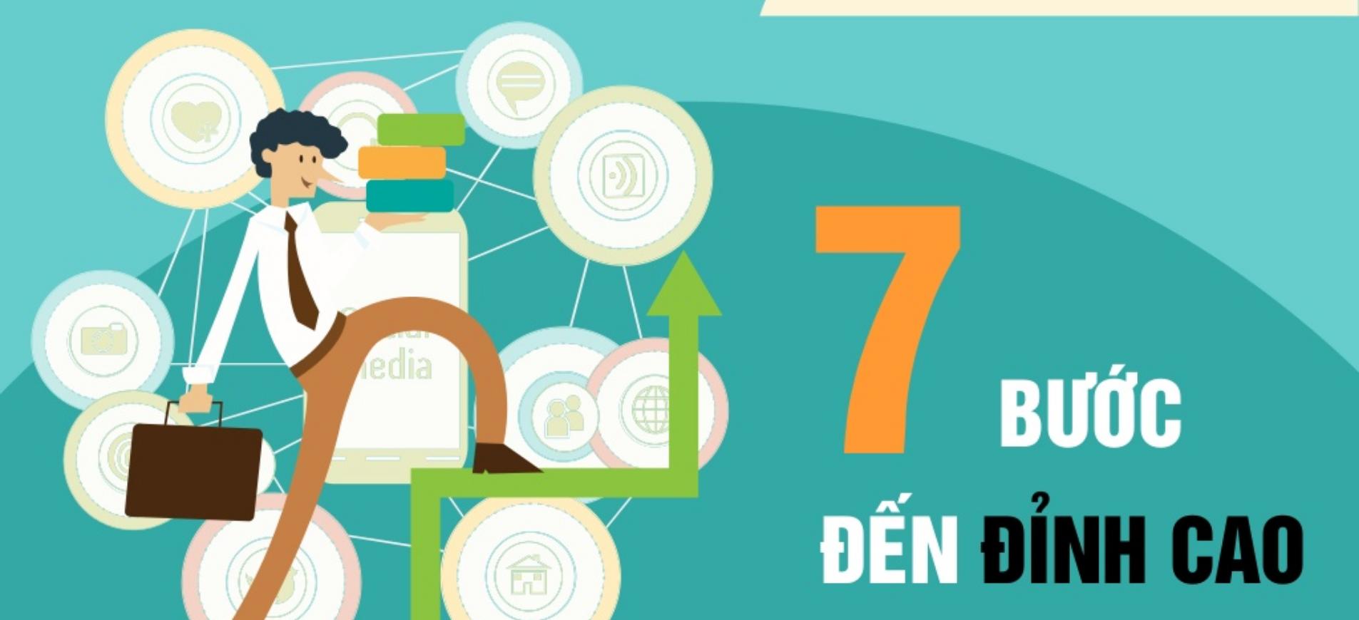 7 bước tới đỉnh cao marketing [Infographic Guide]