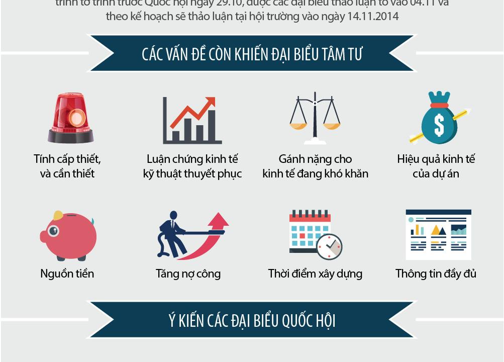 Tổng qua dự án xây dựng sân bay Long Thành [Infographic]