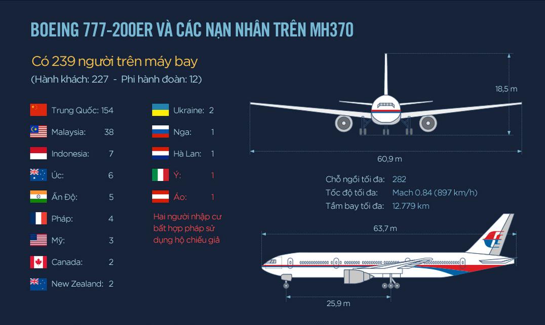 MH370 được tìm kiếm ở những khu vực nào (Infographic)
