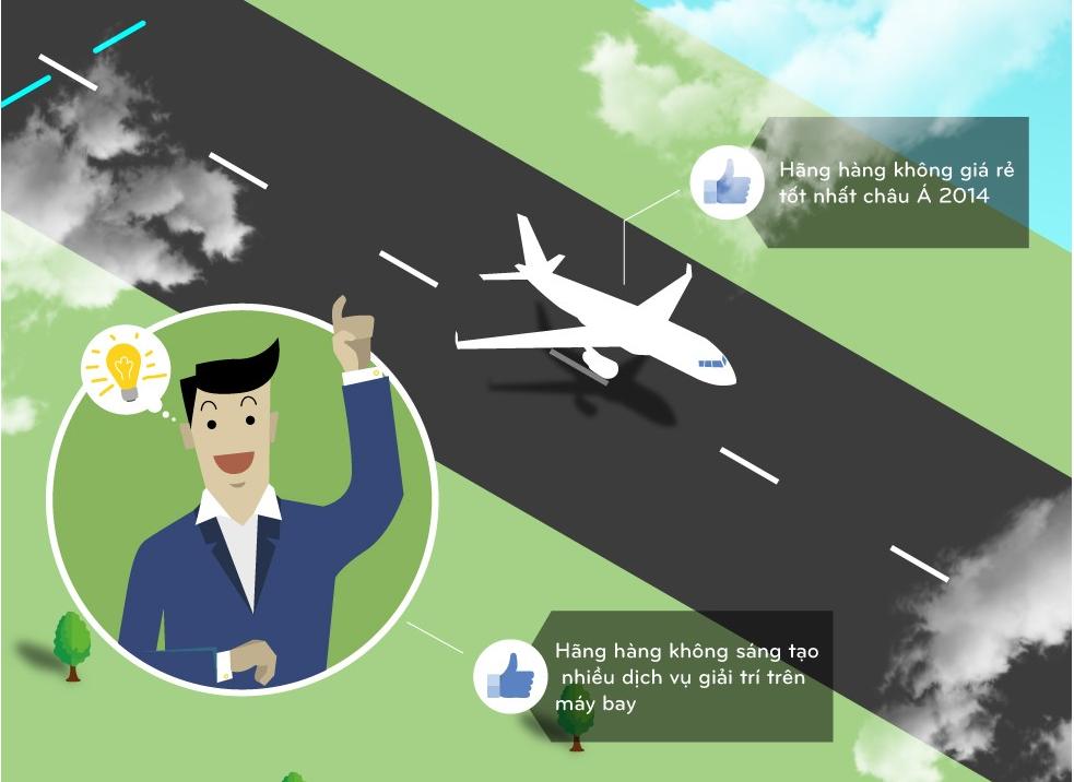 [Infographic] Tham vọng tỷ đô của hãng hàng không giá rẻ Vietjet