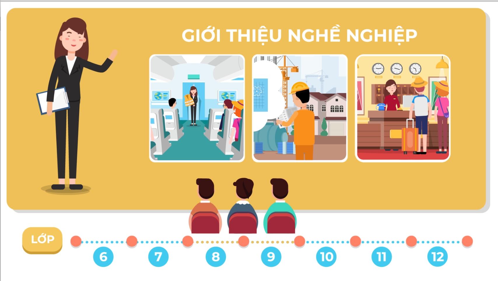 [Motion Graphic] Giới thiệu đề án tư vấn hướng nghiệp cho học sinh PTTH
